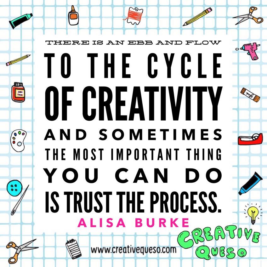 The cycle of creativity quote.